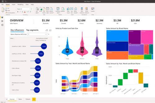 Diferenciación entre los 3 entornos de Power Platform de Microsoft: espacio aislado, producción y aplicación sólo de solución.
